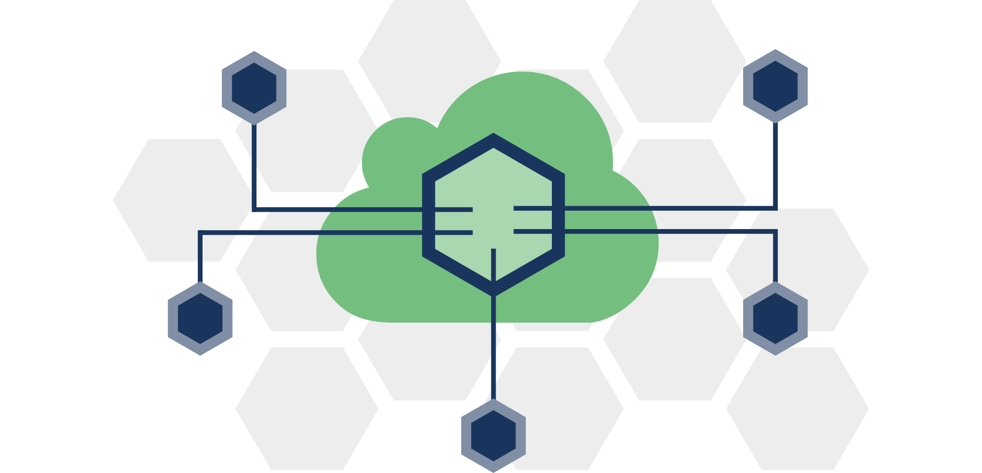 Premium Web Hosting Plans - A3 Cloud Hosting
